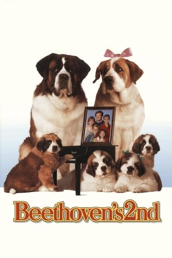 download Beethoven's 2nd