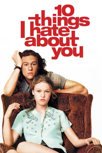 download 10 Things I Hate About You