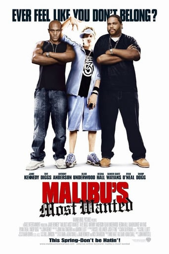 download Malibu's Most Wanted