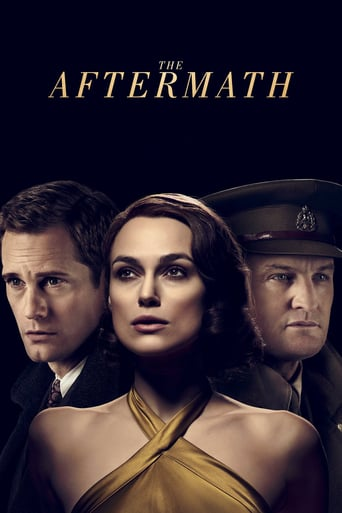 download The Aftermath