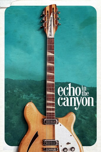 download Echo in the Canyon