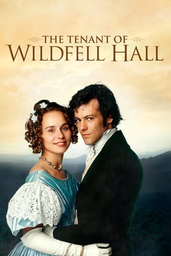 download The Tenant of Wildfell Hall
