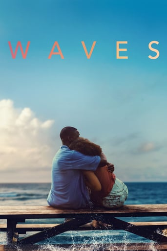 download Waves
